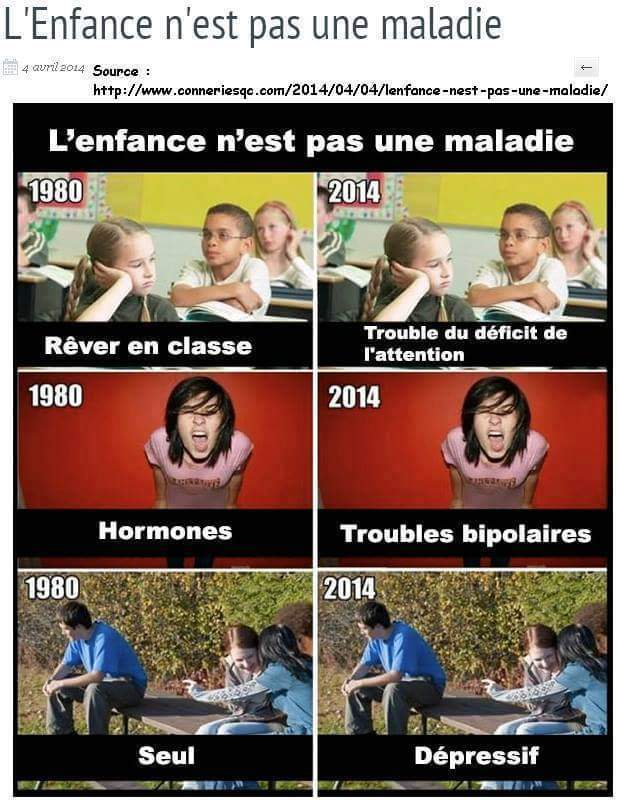 différence 1980 et today