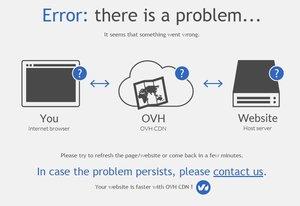 Error OVH