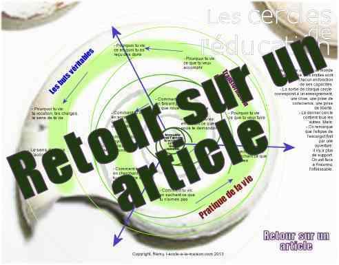 Isabelle Filliozat Retour sur l'ellipse de la vie l-ecole-a-la-maison.com