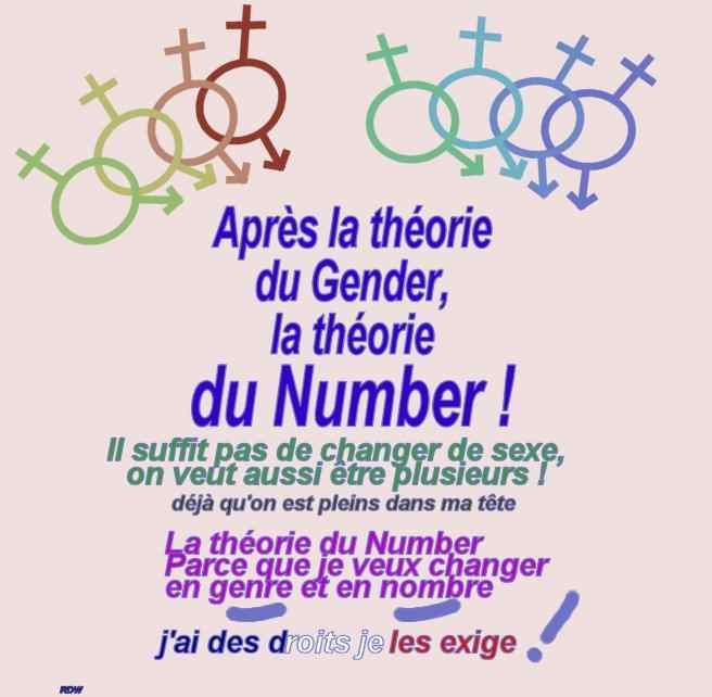 Gender studies Théorie du number web